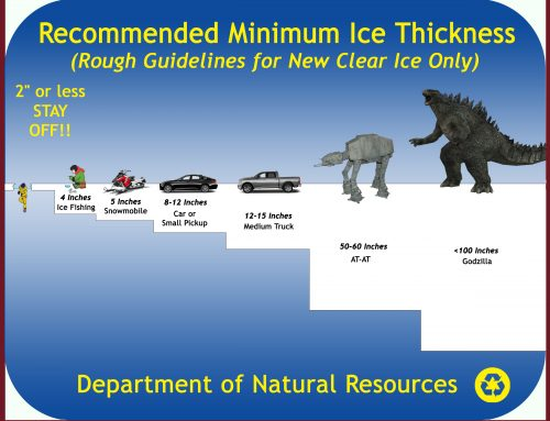 Ice Fishing Tips, Tricks & Safety