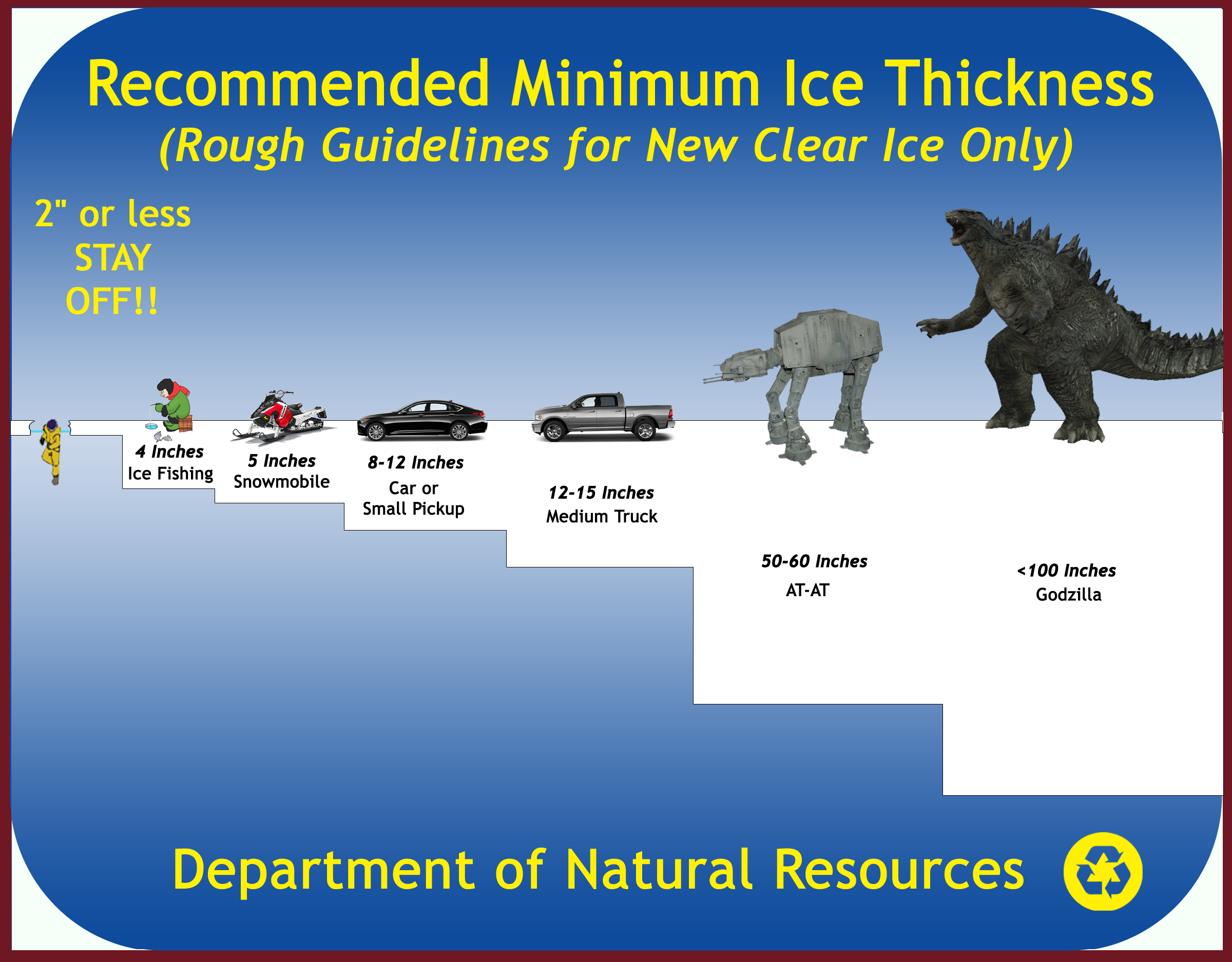 Ice Fishing: Tips, Tricks And Safety